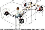 Проверка и регулировка тормозов ВАЗ-2114, 2115, 2113