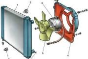 Как заменить радиатор?