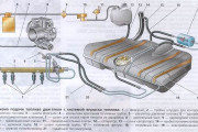 Cистема питания двигателя ВАЗ-2114, 2113, 2115