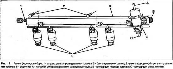 Топливная рампа форсунок