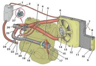 Ваз 2107 как слить тосол