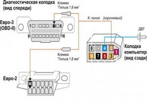 Схема подключения бортового компьютера штат