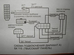 Схема сборки новой колодки