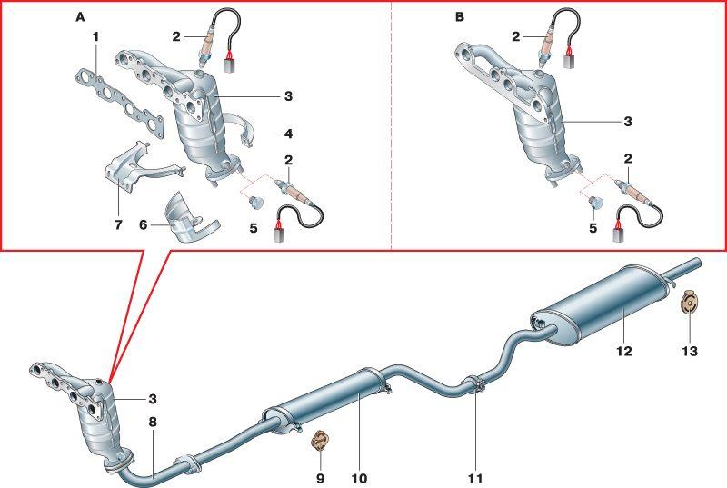 Система выпуска газов (схема