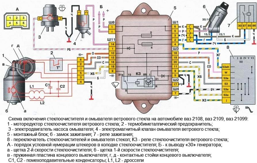 Схема работы передних дворников