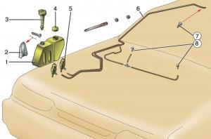 Схема омывателей стекол автомобиля