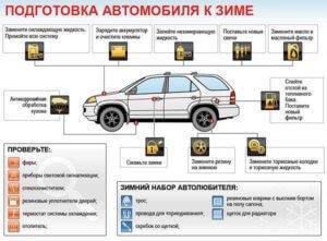 Советы по подготовке автомобиля к зиме