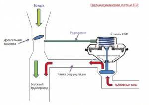 Система выхлопных газов