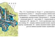 Сцепление ВАЗ-2114, 2115, 2113. Особенности устройства