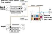 Как правильно подключить бортовой компьютер