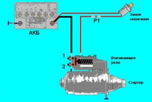 Схема цепи стартера-аккумулятора-зажигания