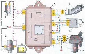 Схема подключения заднего стеклоочистителя