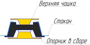 Схема опорного подшипника