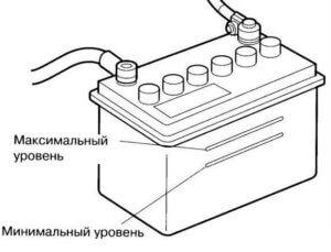 Уровень электролита в аккумуляторе